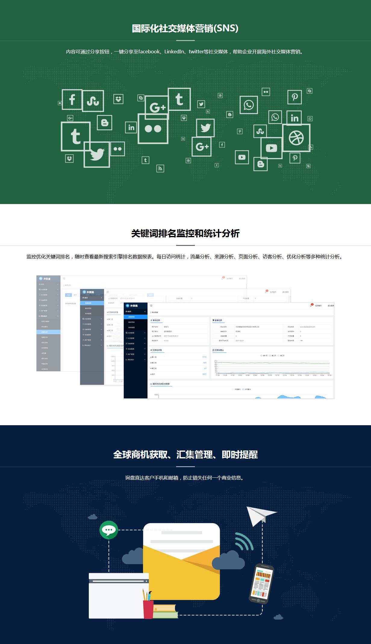 河南外贸网站